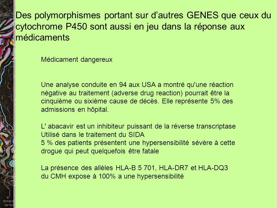 Des polymorphismes portant sur d'autres GENES que ceux du