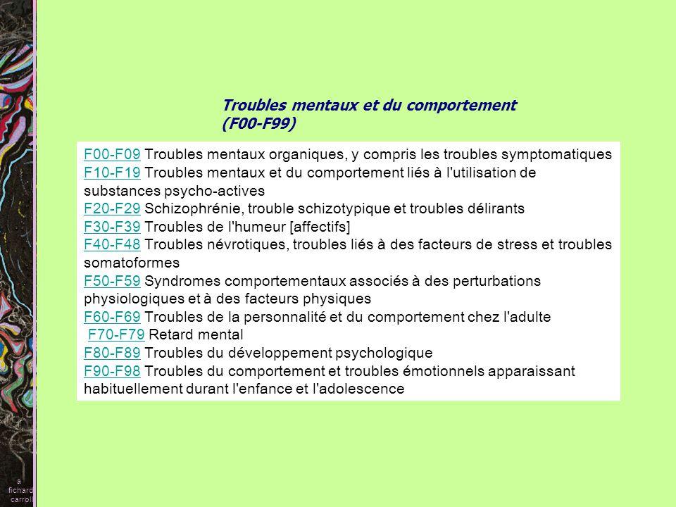 Troubles mentaux et du comportement (F00-F99)