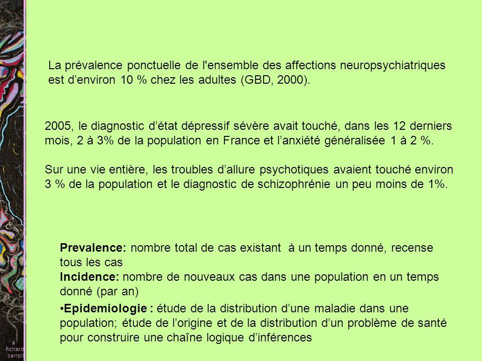 a fichard. carroll. La prévalence ponctuelle de l ensemble des affections neuropsychiatriques est d'environ 10 % chez les adultes (GBD, 2000).