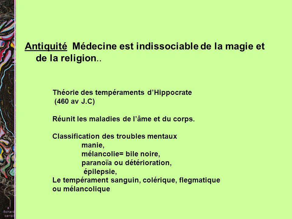Antiquité Médecine est indissociable de la magie et de la religion..