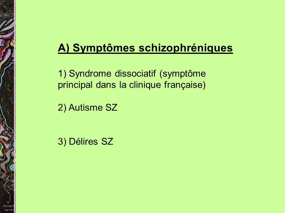 A) Symptômes schizophréniques