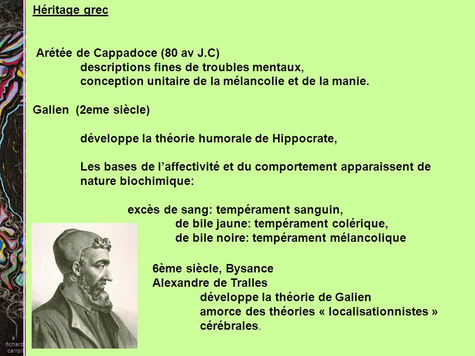 Arétée de Cappadoce (80 av J.C)