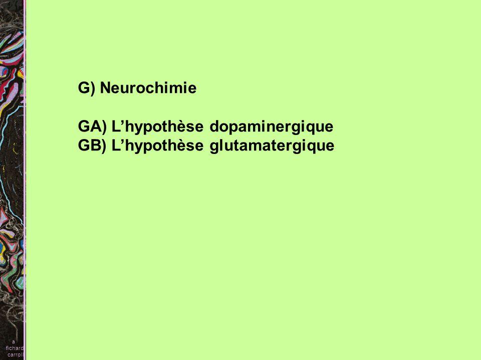 GA) L'hypothèse dopaminergique GB) L'hypothèse glutamatergique