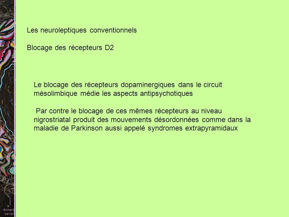 Les neuroleptiques conventionnels Blocage des récepteurs D2