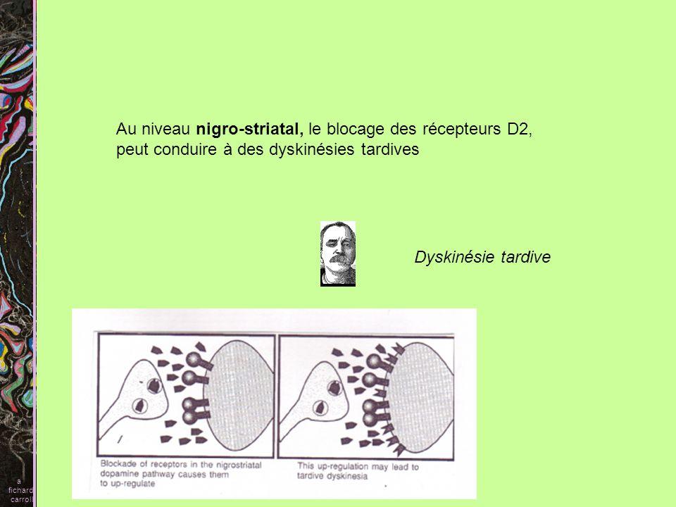a fichard. carroll. Au niveau nigro-striatal, le blocage des récepteurs D2, peut conduire à des dyskinésies tardives.