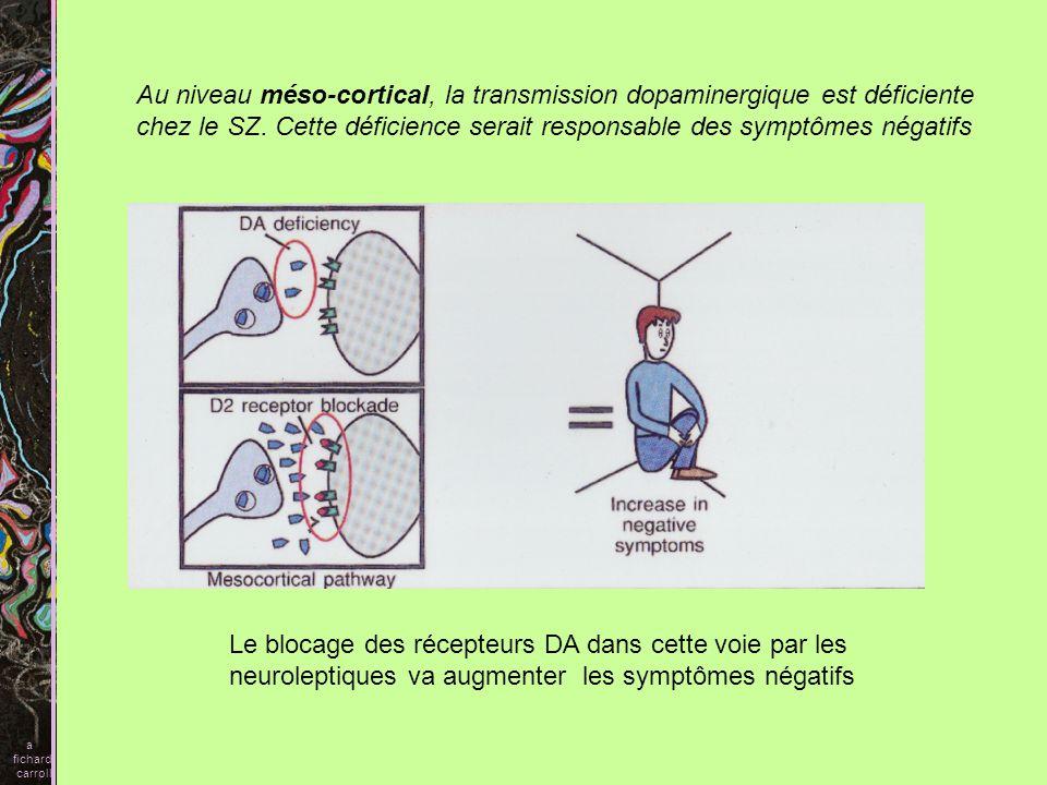 Au niveau méso-cortical, la transmission dopaminergique est déficiente