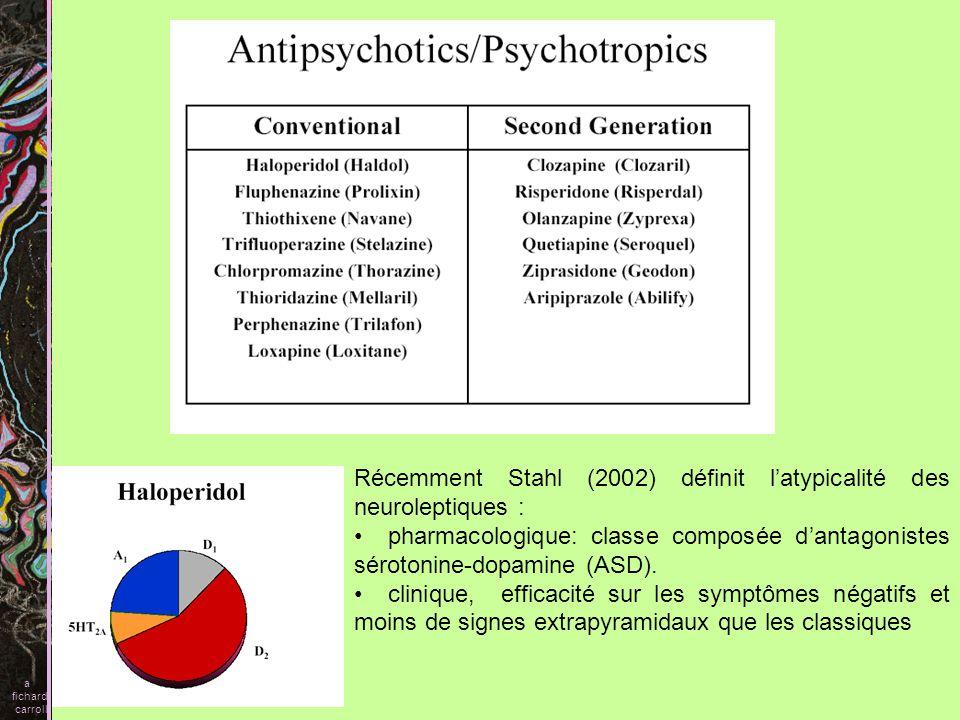 Récemment Stahl (2002) définit l'atypicalité des neuroleptiques :