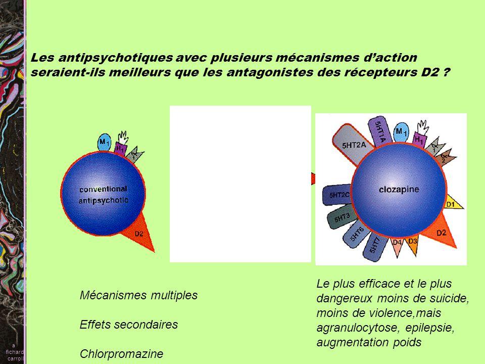 Les antipsychotiques avec plusieurs mécanismes d'action