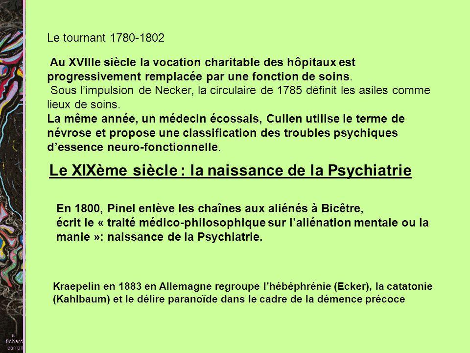 Le XIXème siècle : la naissance de la Psychiatrie