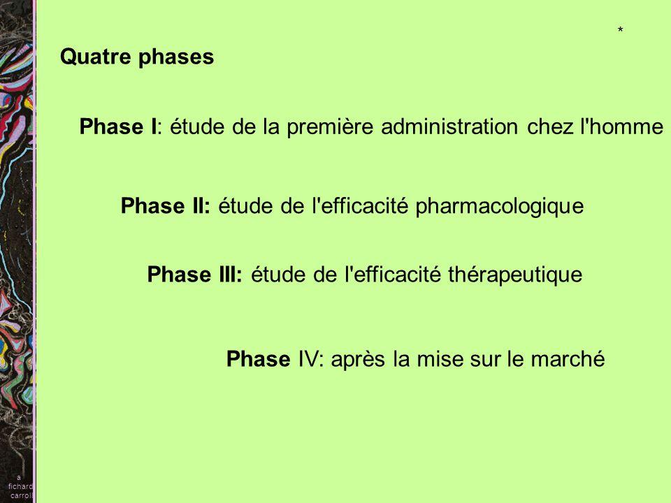 Phase I: étude de la première administration chez l homme