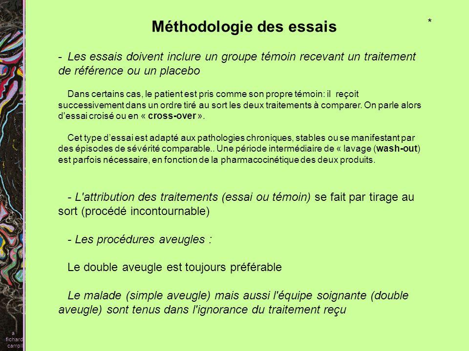 Méthodologie des essais