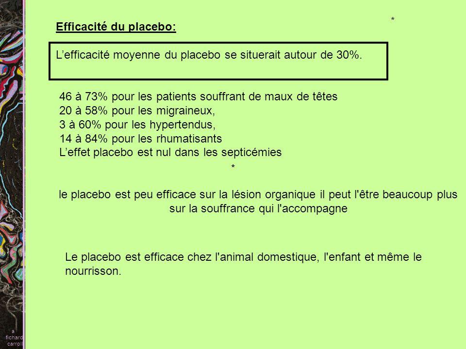 Efficacité du placebo: