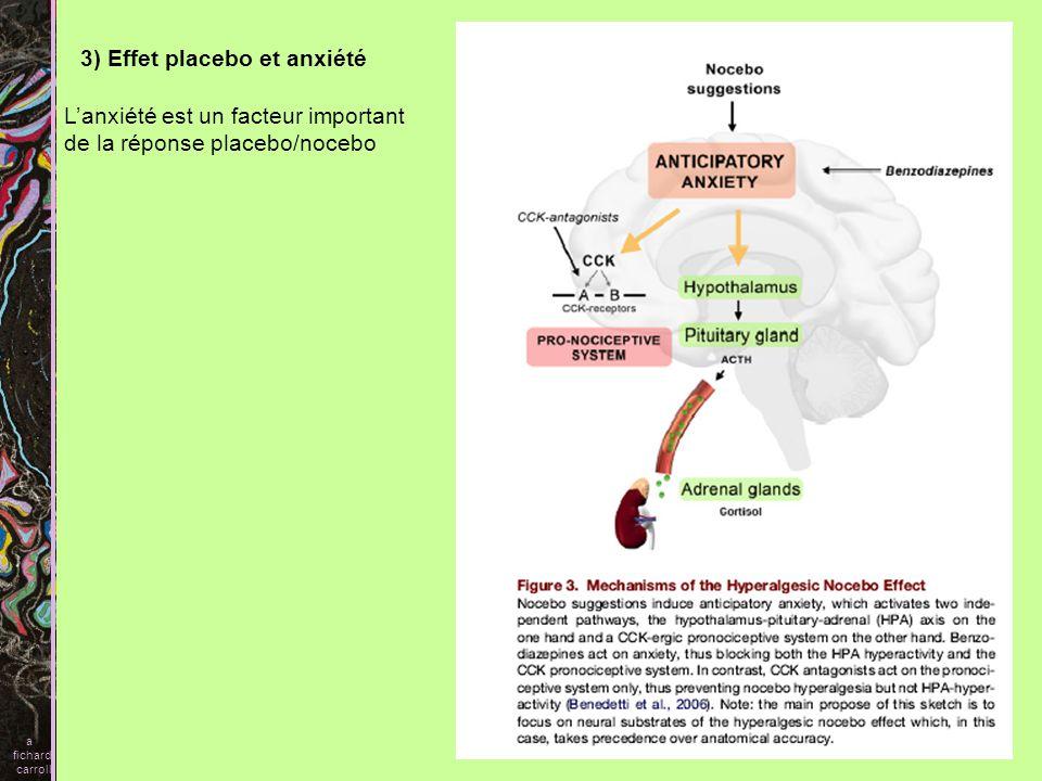 3) Effet placebo et anxiété