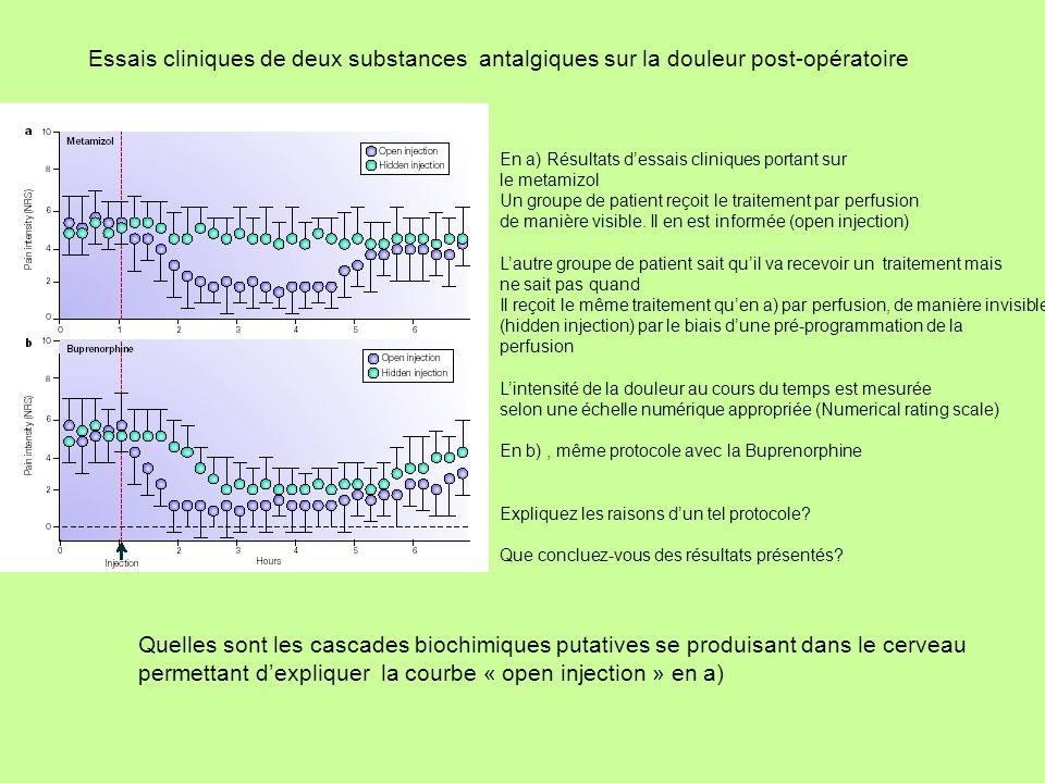 permettant d'expliquer la courbe « open injection » en a)