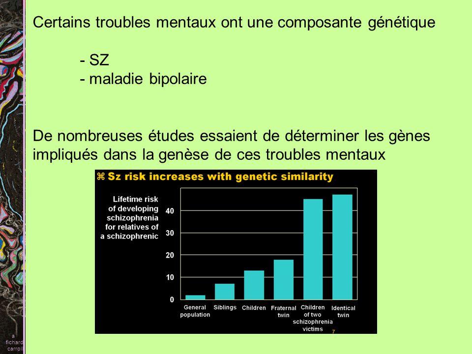Certains troubles mentaux ont une composante génétique - SZ
