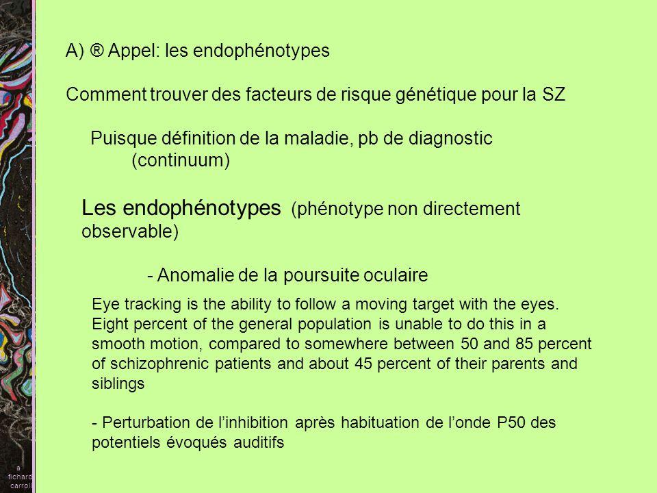 Les endophénotypes (phénotype non directement observable)
