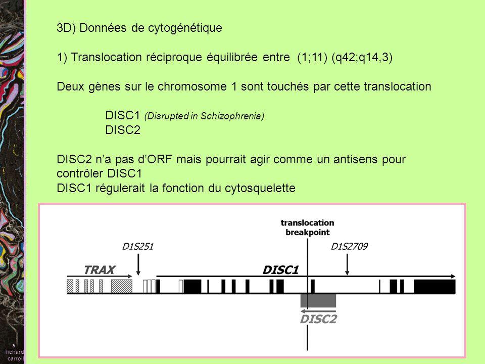 3D) Données de cytogénétique