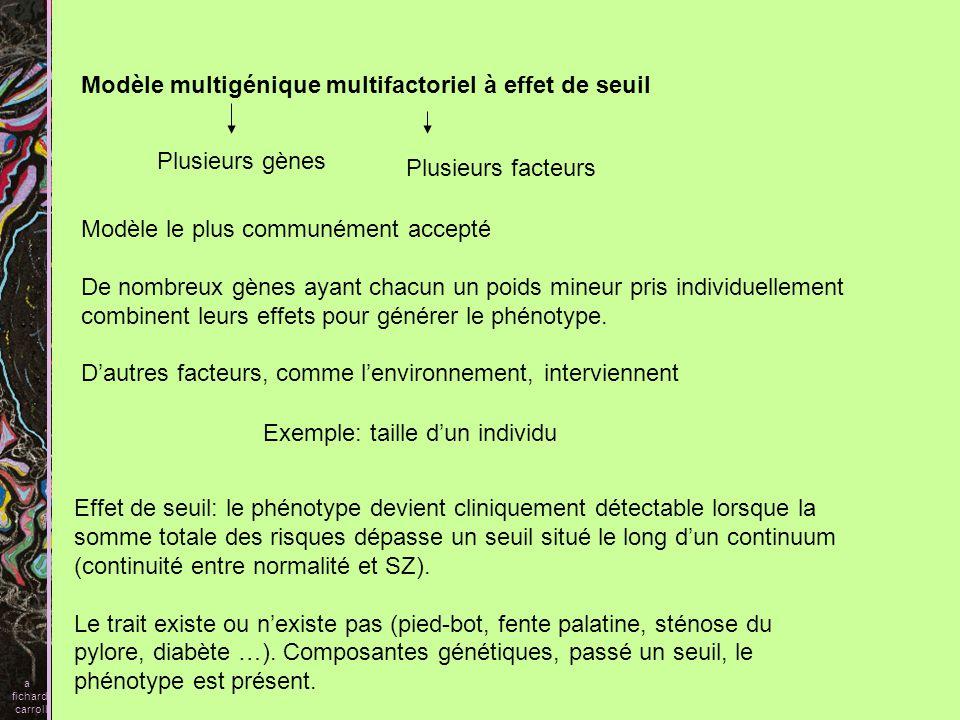 Modèle multigénique multifactoriel à effet de seuil