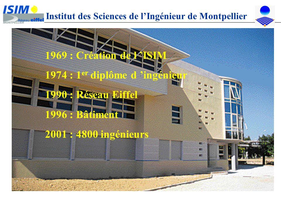 Institut des Sciences de l'Ingénieur de Montpellier