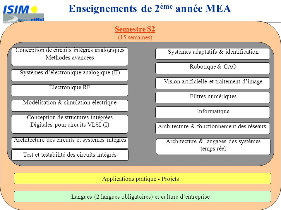 Enseignements de 2ème année MEA