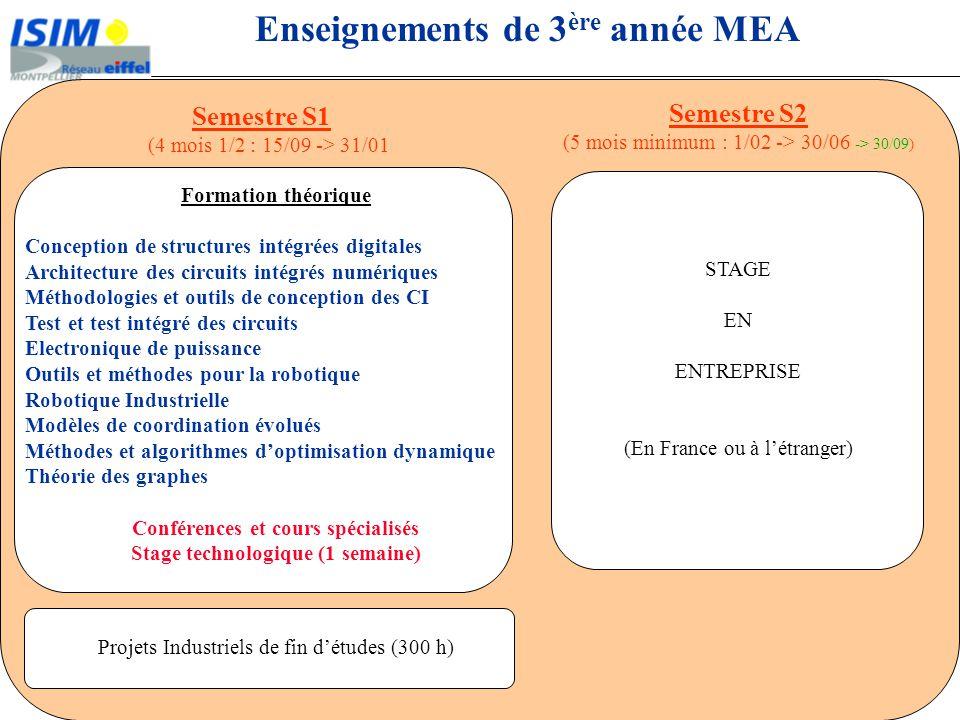 Enseignements de 3ère année MEA