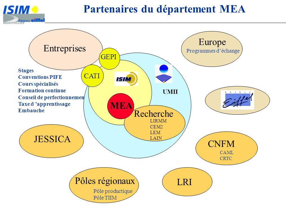 Partenaires du département MEA