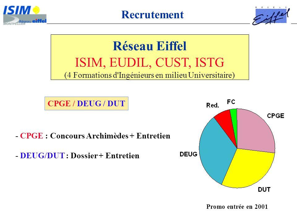 (4 Formations d Ingénieurs en milieu Universitaire)