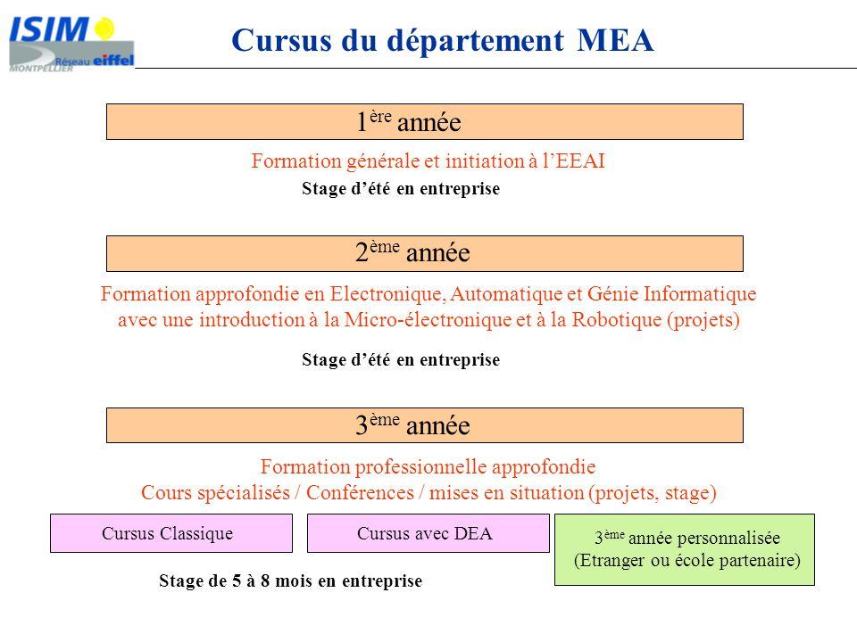 Cursus du département MEA