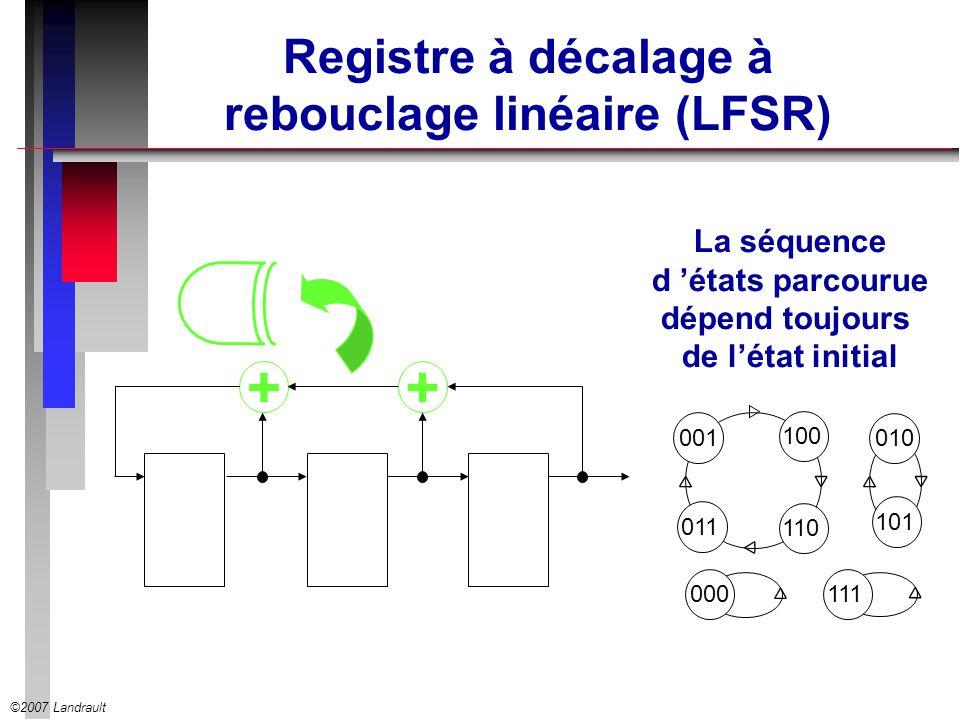 Registre à décalage à rebouclage linéaire (LFSR)