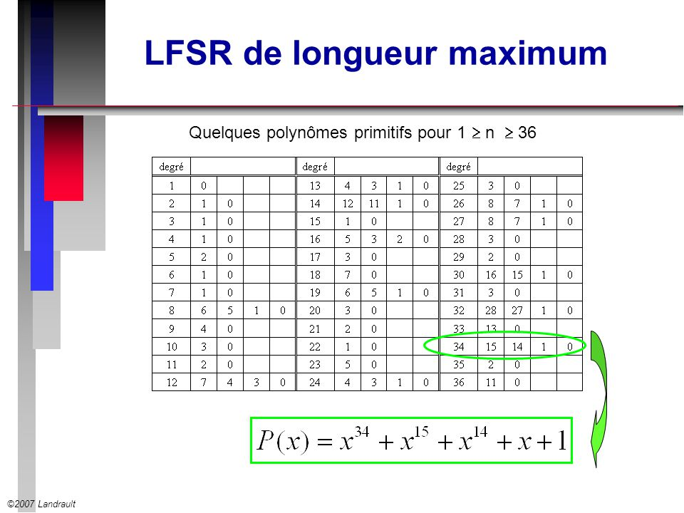 LFSR de longueur maximum