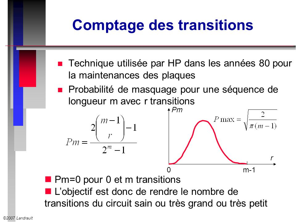 Comptage des transitions