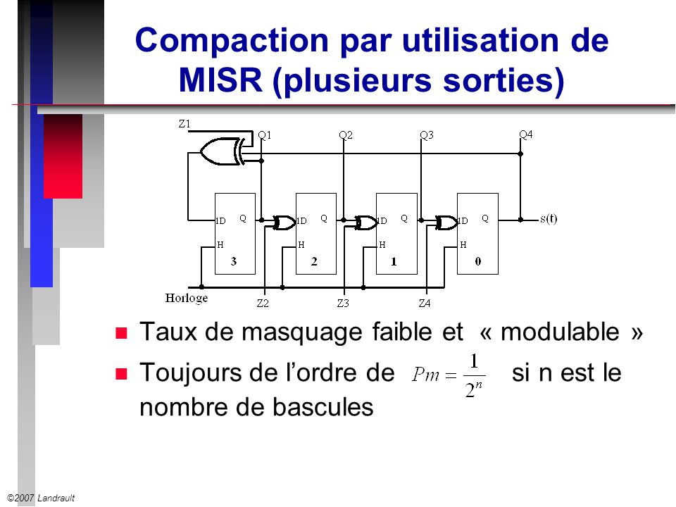 Compaction par utilisation de MISR (plusieurs sorties)