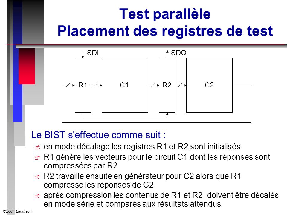 Test parallèle Placement des registres de test