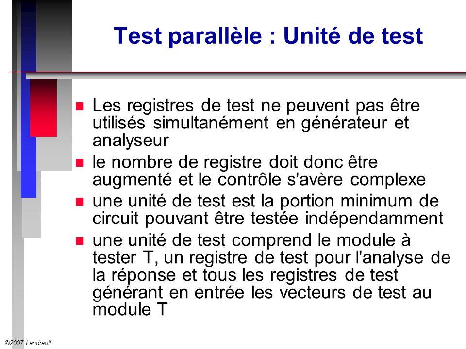 Test parallèle : Unité de test