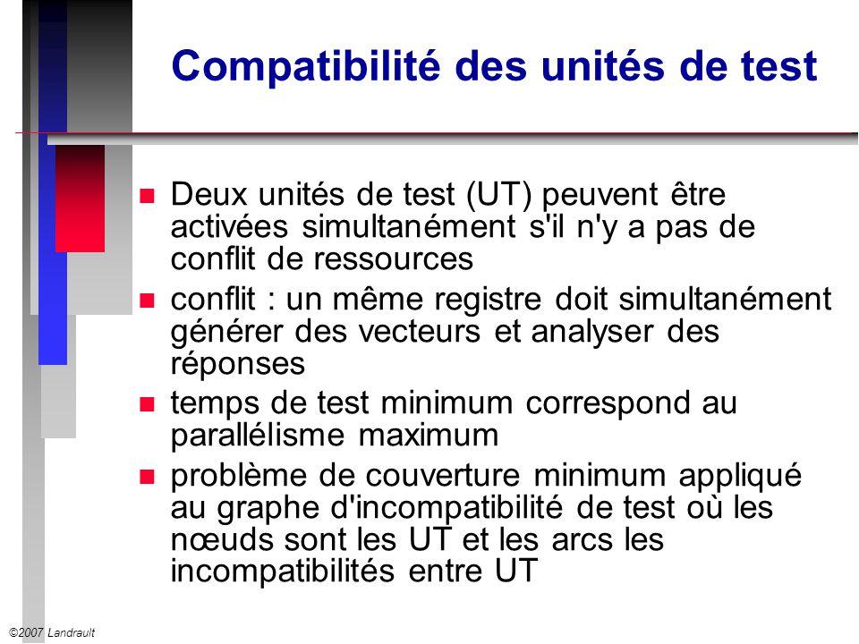 Compatibilité des unités de test