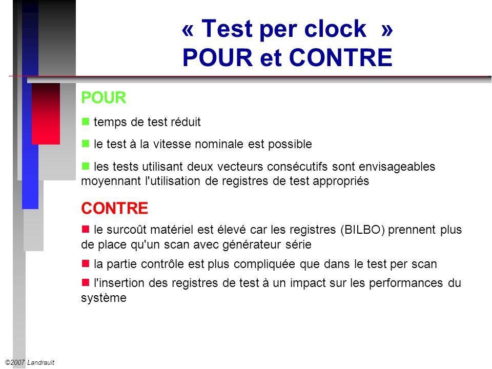 « Test per clock » POUR et CONTRE