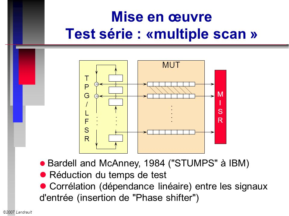 Mise en œuvre Test série : «multiple scan »