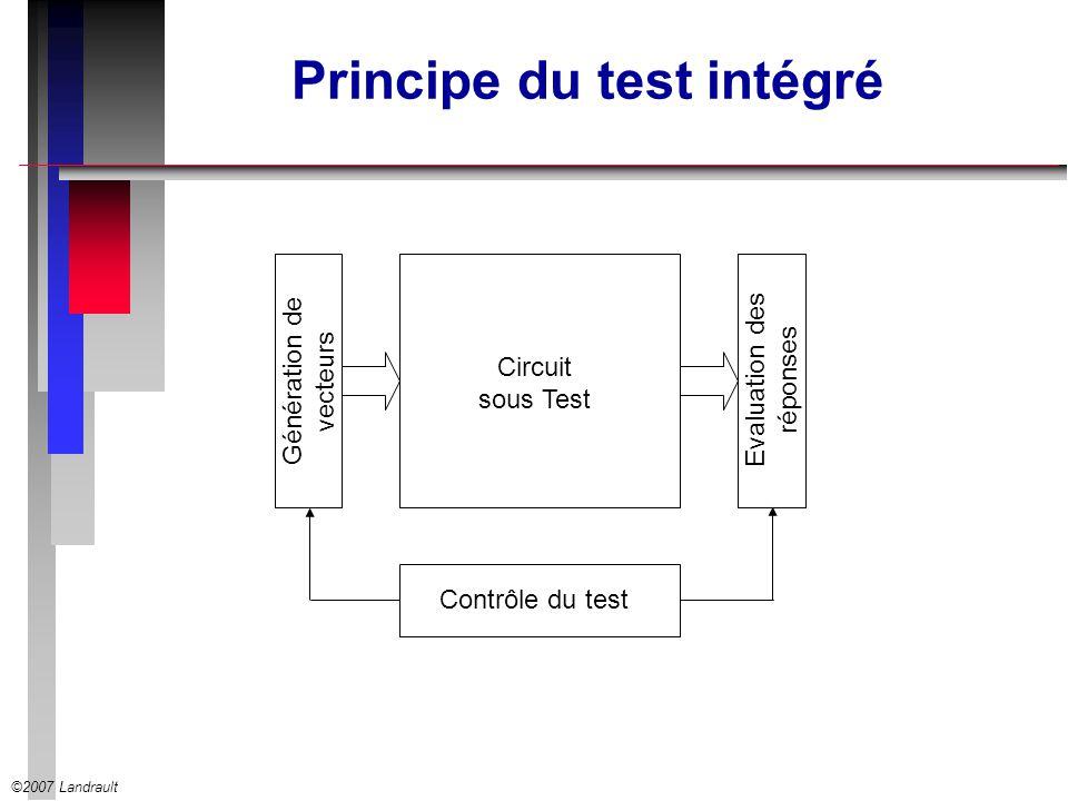 Principe du test intégré