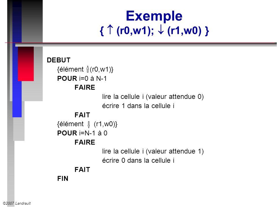 Exemple {  (r0,w1);  (r1,w0) }