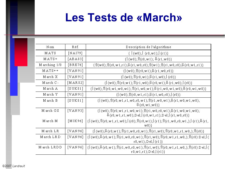 Les Tests de «March»