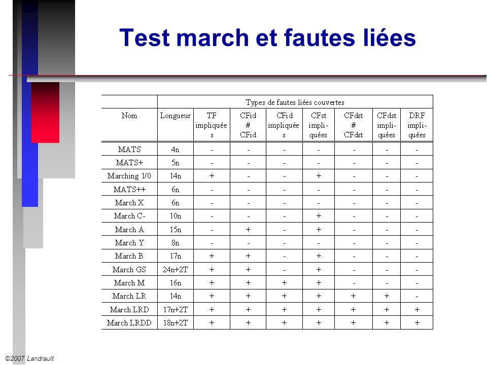 Test march et fautes liées