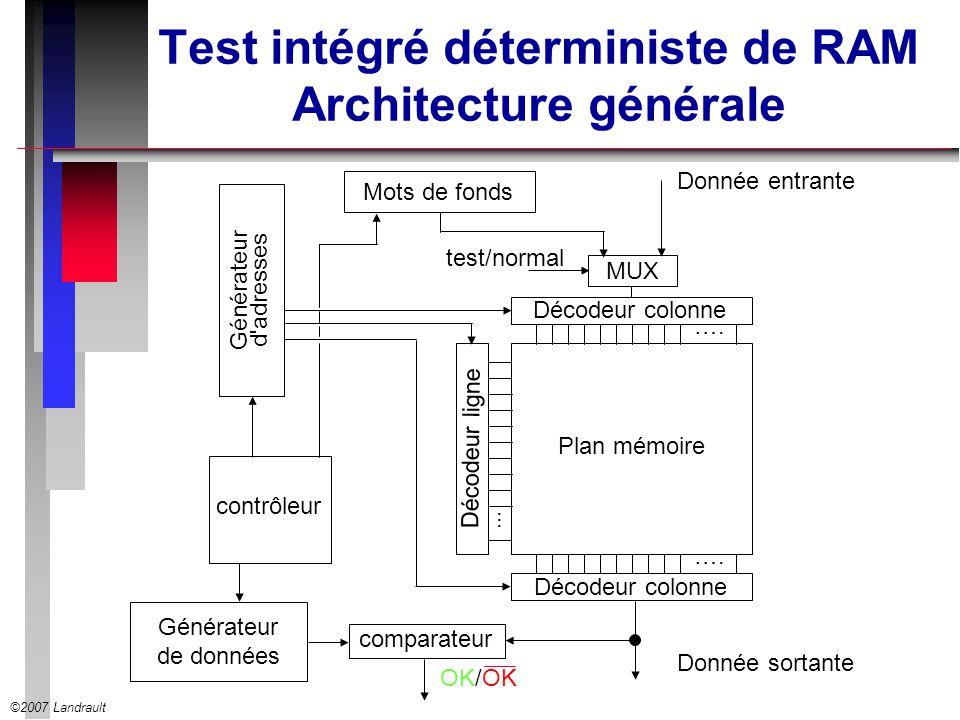 Test intégré déterministe de RAM Architecture générale