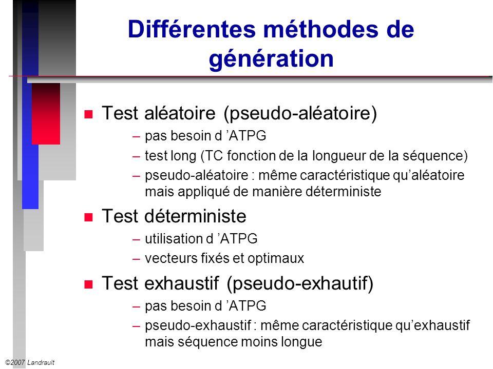 Différentes méthodes de génération