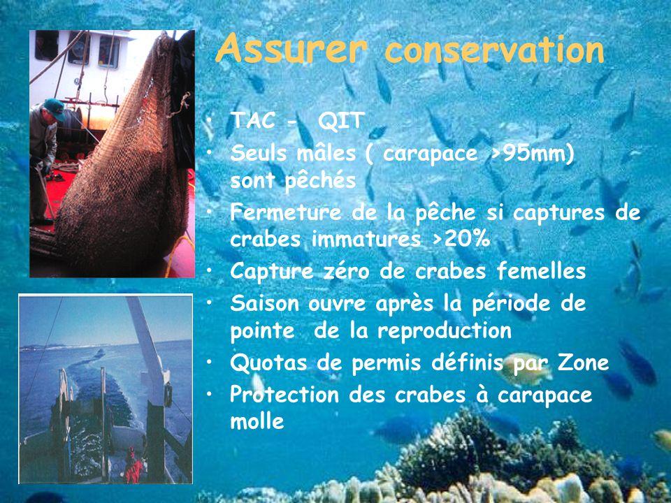 Assurer conservation TAC - QIT
