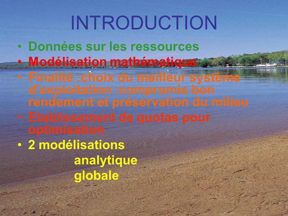 INTRODUCTION Données sur les ressources Modélisation mathématique