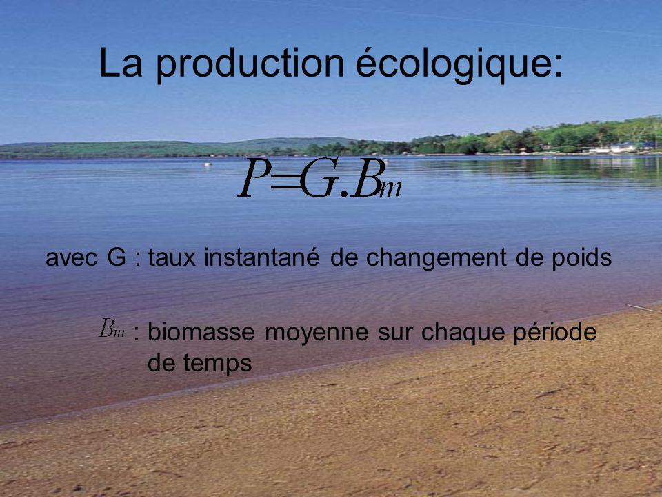 La production écologique: