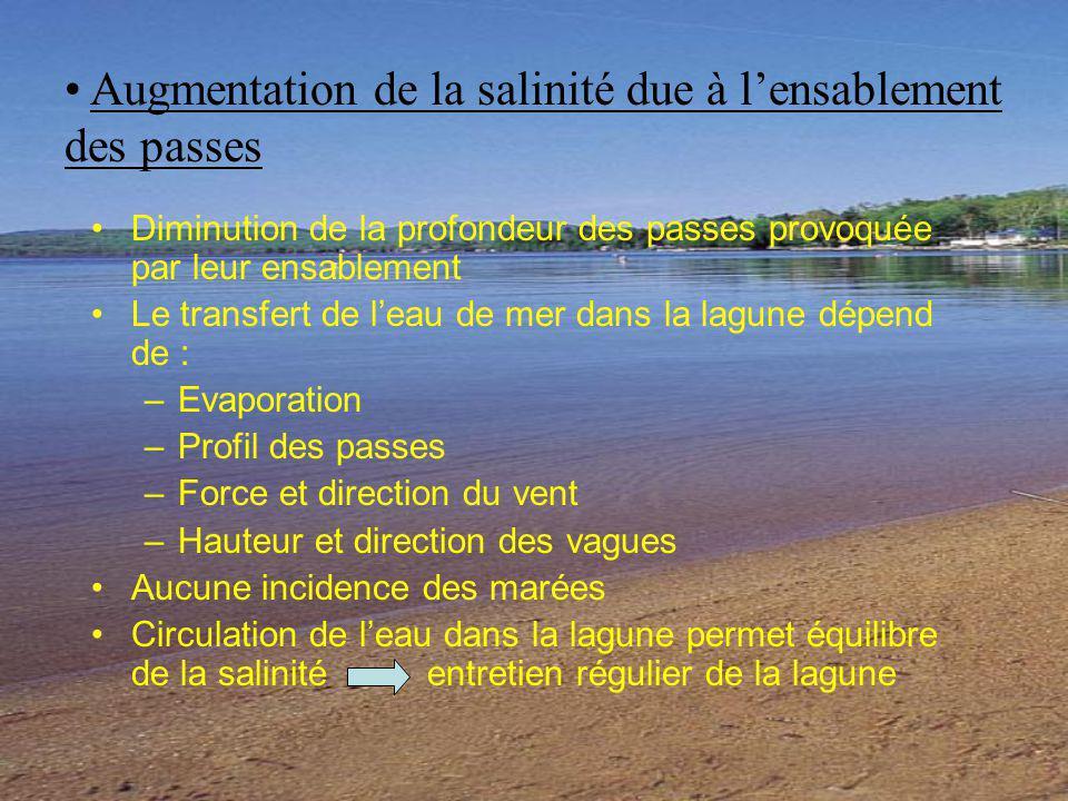 Augmentation de la salinité due à l'ensablement des passes