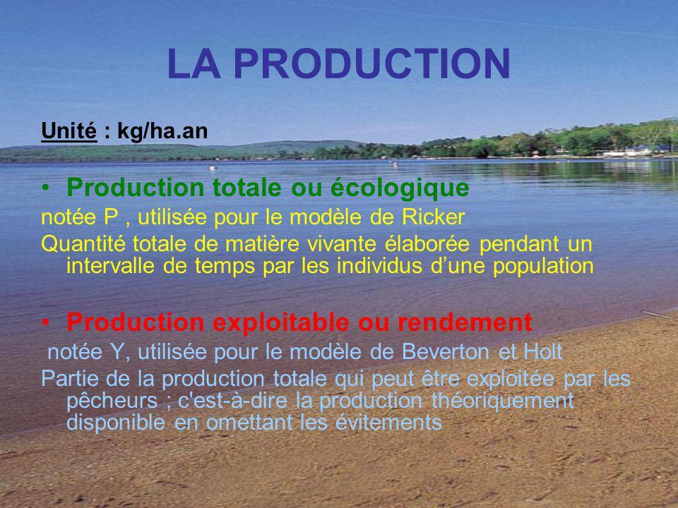 LA PRODUCTION Production totale ou écologique