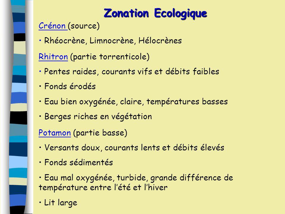 Zonation Ecologique Crénon (source) Rhéocrène, Limnocrène, Hélocrènes