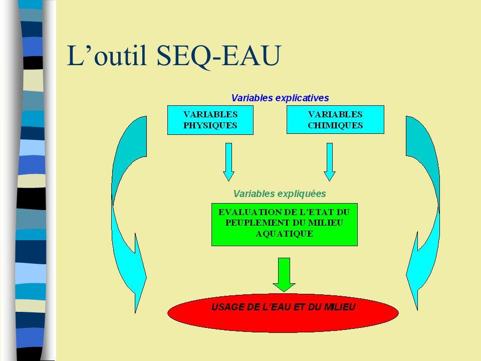 L'outil SEQ-EAU